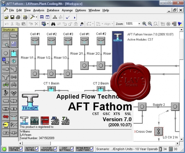 Applied Flow Technology Fathom v7.0.2009.10.07