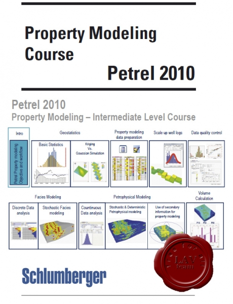 Property Modeling Course
